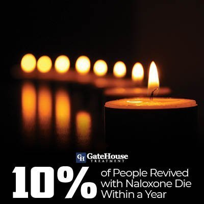 10% of People Revived with Naloxone Die Within a Year 1